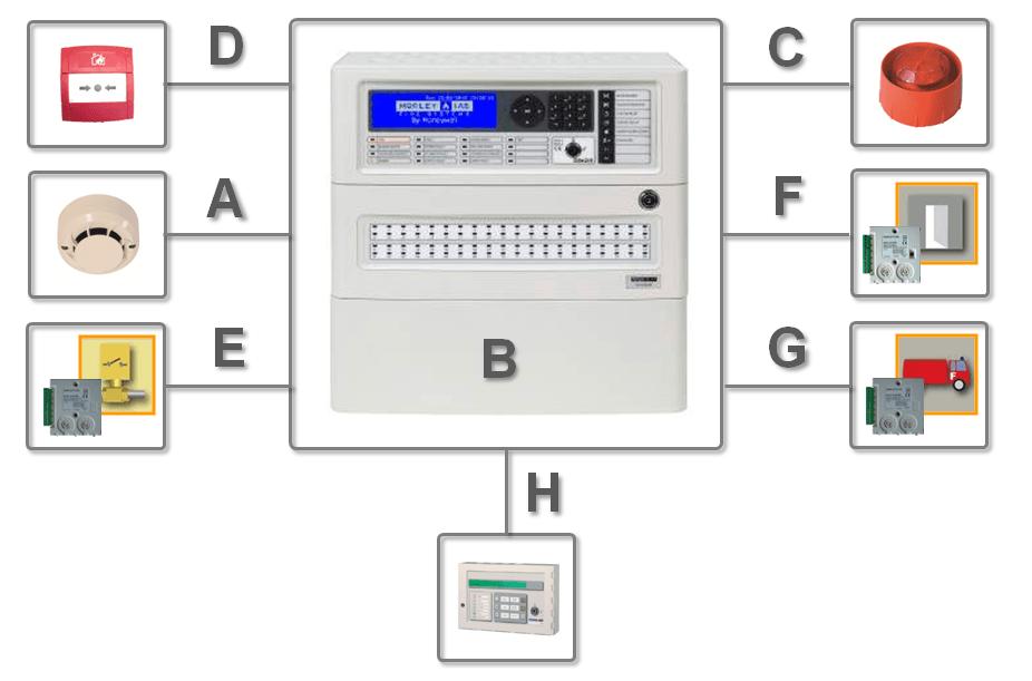MORLEY-IAS-pleno-sistemas