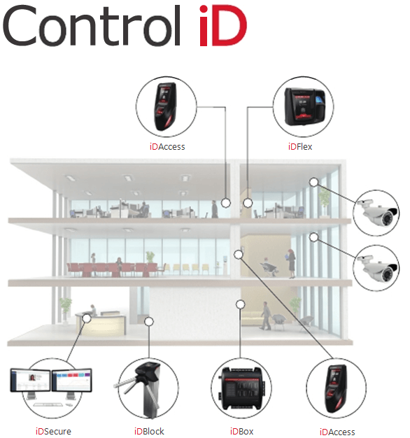 control-id-pleno-sistemas